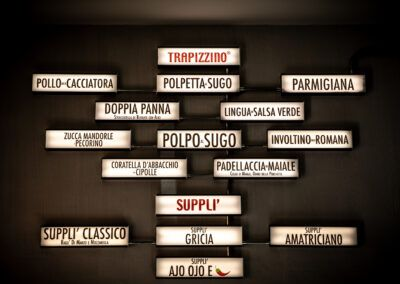 Trapizzino-roma-piazzale-provincie-gusti